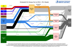 rejected energy chart
